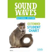 Sound Waves Extended Student Chart