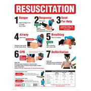 Brady 855383 Resuscitation Sign Wall Chart Full Colour 600H x 450W mm Each